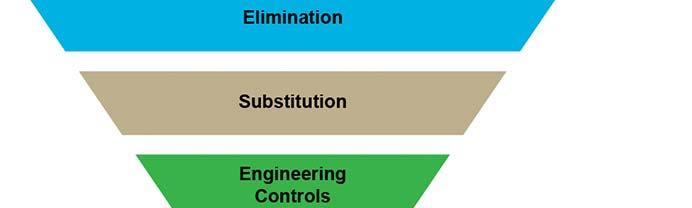 COVID-19 - hierarchy